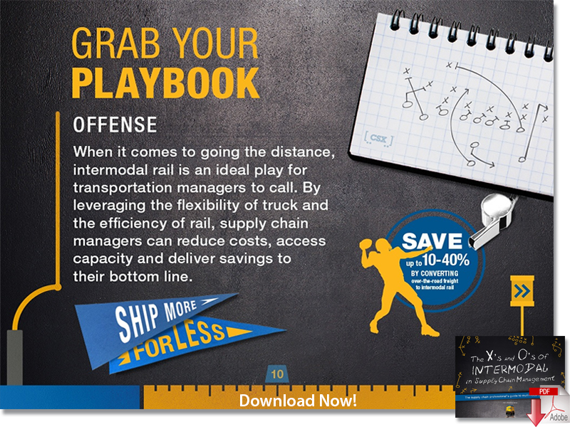 Download The X's and O's of Intermodal – your multi-modal playbook