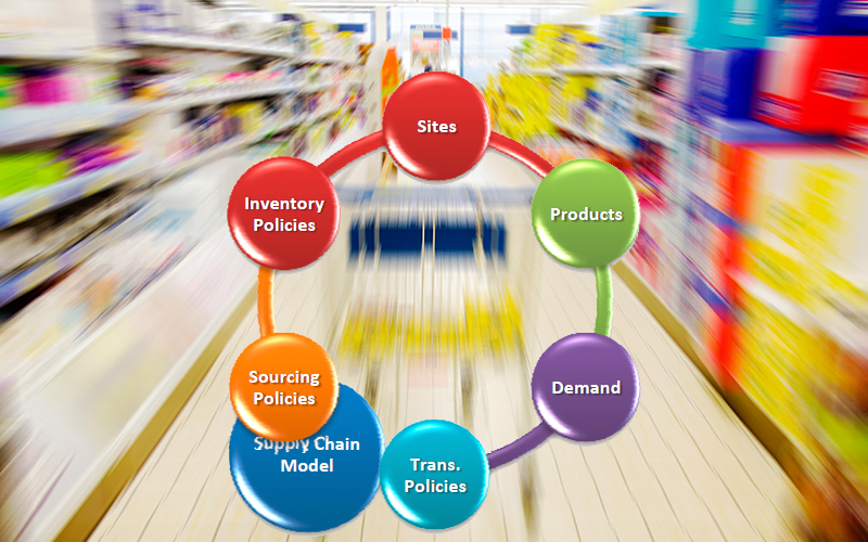 consumers help to determine the distribution of goods