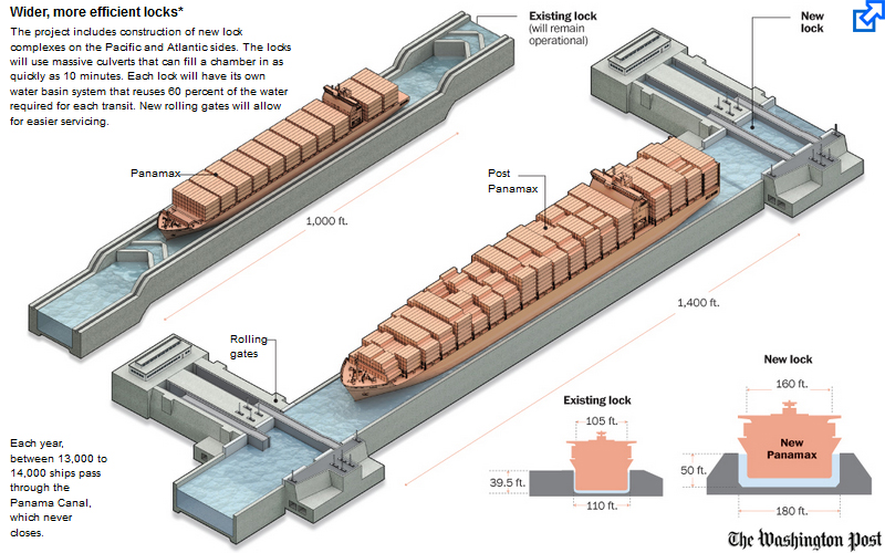 panama canal short essay Learn the story of the panama canal as you journey through this history-altering  feat of engineering plus, board the transcontinental train for a historic ride.