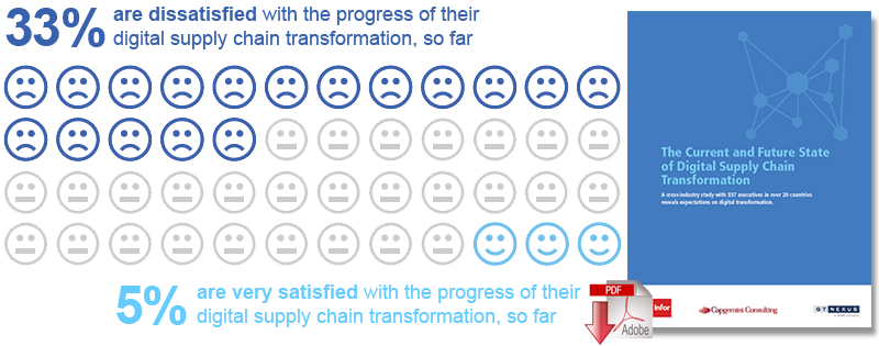 Download: The Current and Future State of Digital Supply Chain Transformation