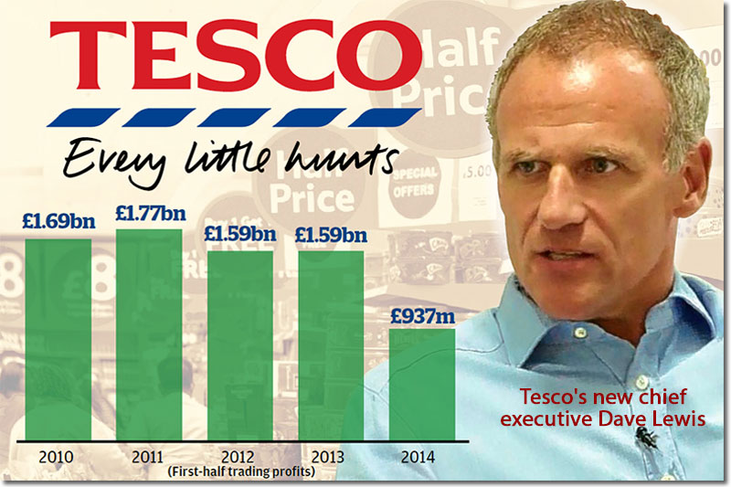 Introduction to tesco essay