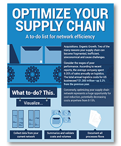 optimizing supply chain - research paper Compare top scm vendors the 24|7 team is your direct optimizing supply chain research paper pipeline to solutions for your business challenges.