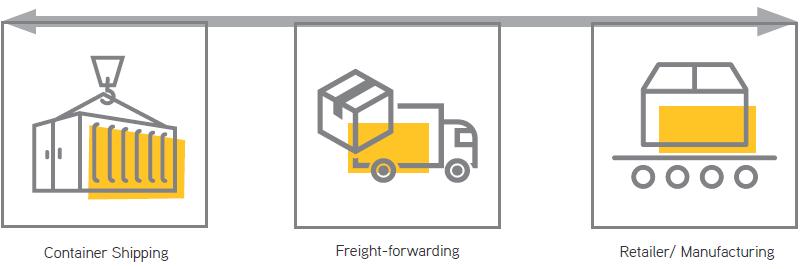 Supply Chain Disruptors - Supply Chain 24/7 Paper