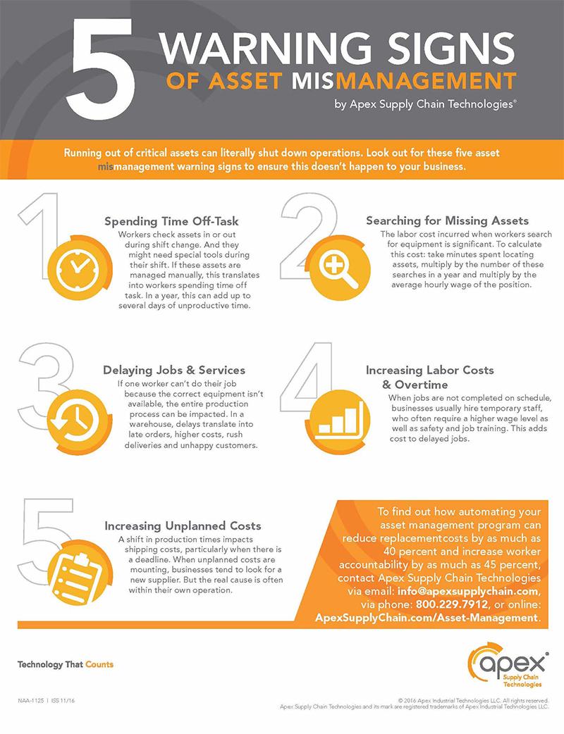 5 Warning Signs of Asset MISmanagement