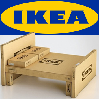 Operations managment in ikea