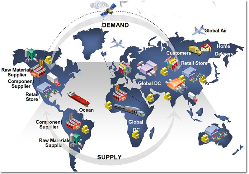 cyber security in the supply chain Corporate information security supply chain cybersecurity august 7, 2017 2 the director of national intelligence has identified supply chain cyber.