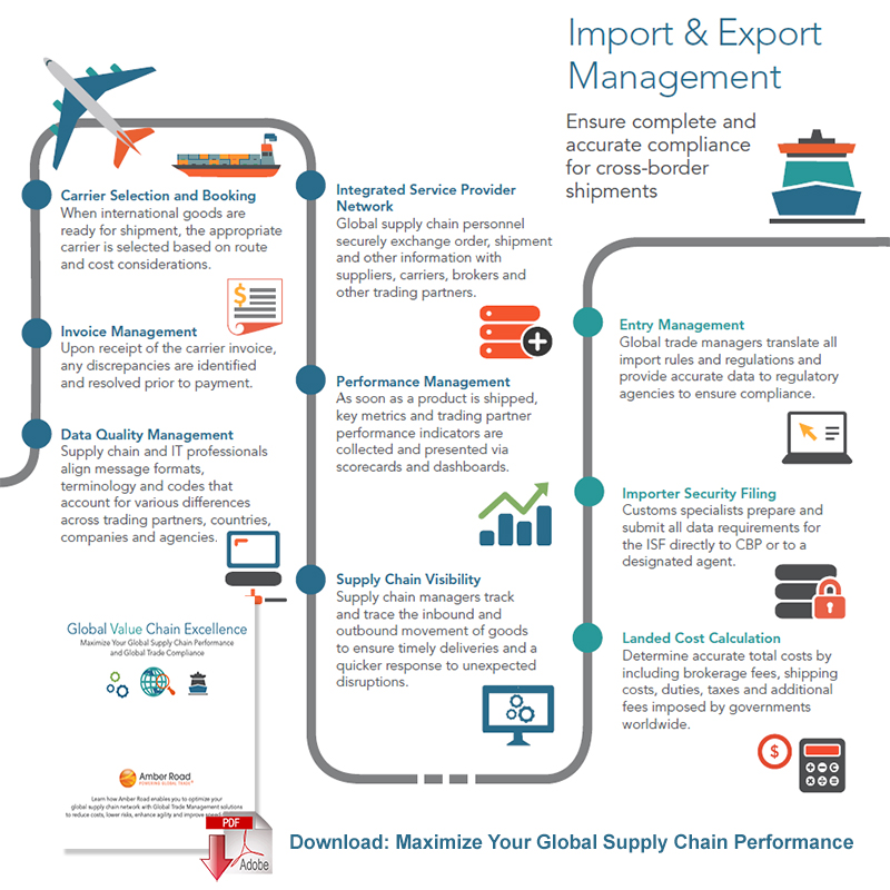 Moving at the Speed of Trade: Customs Filing Simplified