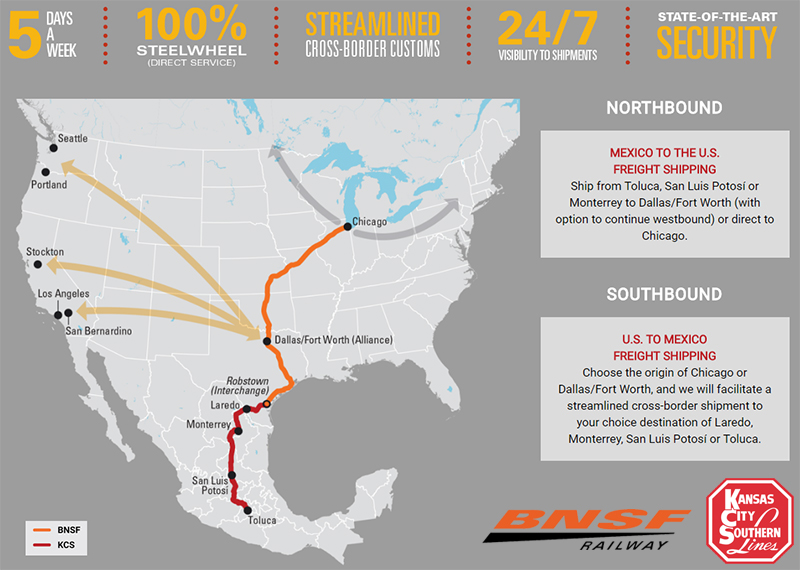 Bnsf And Kansas City Southern Team Up For Cross Border