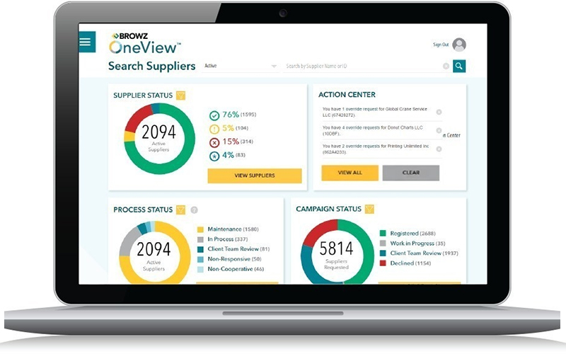 Browz Launches New Software Platform For Improved Supply