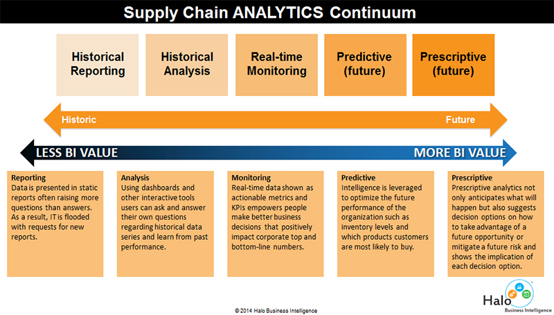 supply chain analysis lego Today's top supply chain and logistics news from wsj delivering up-to-the  minute news, analysis, interviews and explanatory journalism on  the problems  at lego, rival mattel inc and others show the toy industry has.