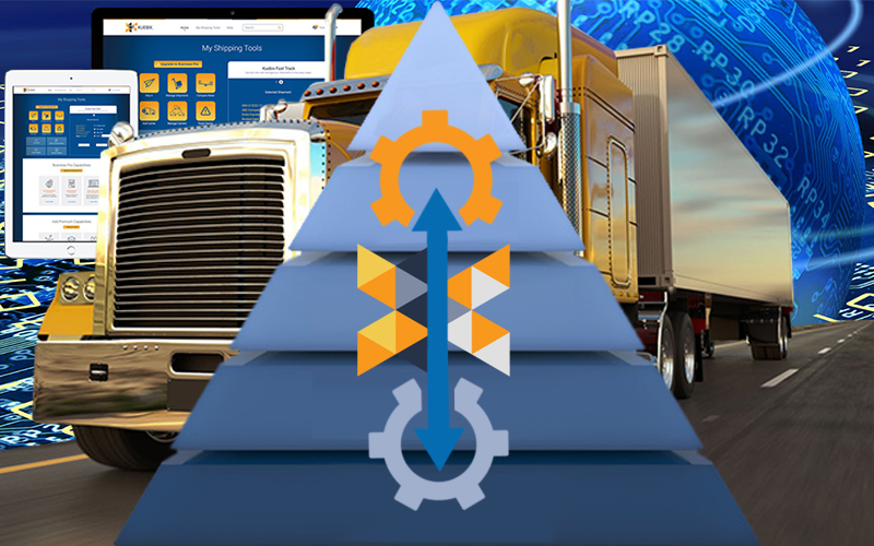 How a Transportation Management System Benefits Any Size Business That Moves Freight