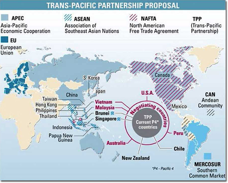 Trans-Pacific Partnership Proposal