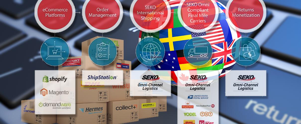Providing eCommerce Merchants Access to Cross-Border & International Parcel Solutions