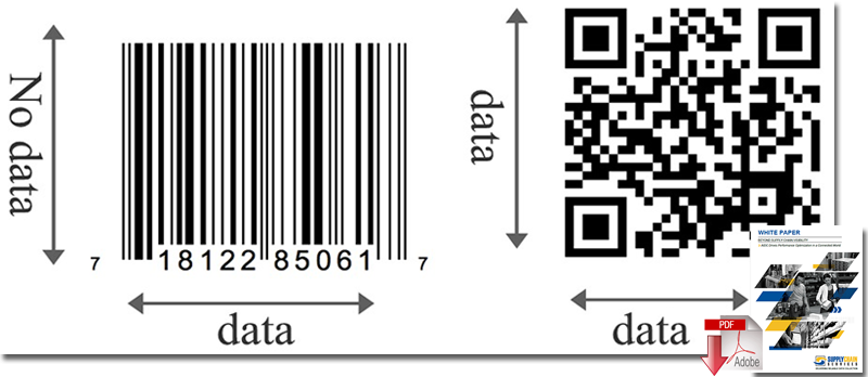 Barcode Being Scanned By Price Scanner