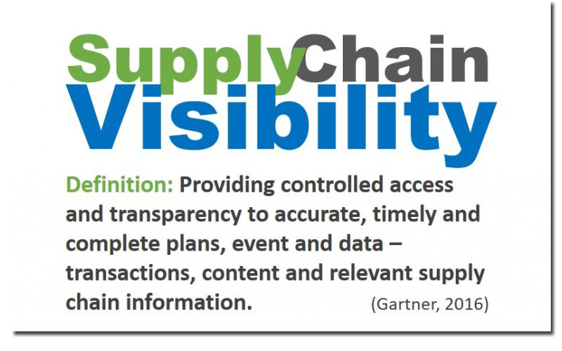 Supply Chain Visibility definition