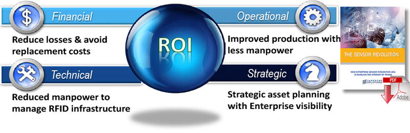 How Enterprise Sensor Integration Is Enabling the Internet of Things