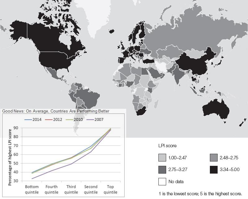 The Logistics Performance Index and Its Indicators