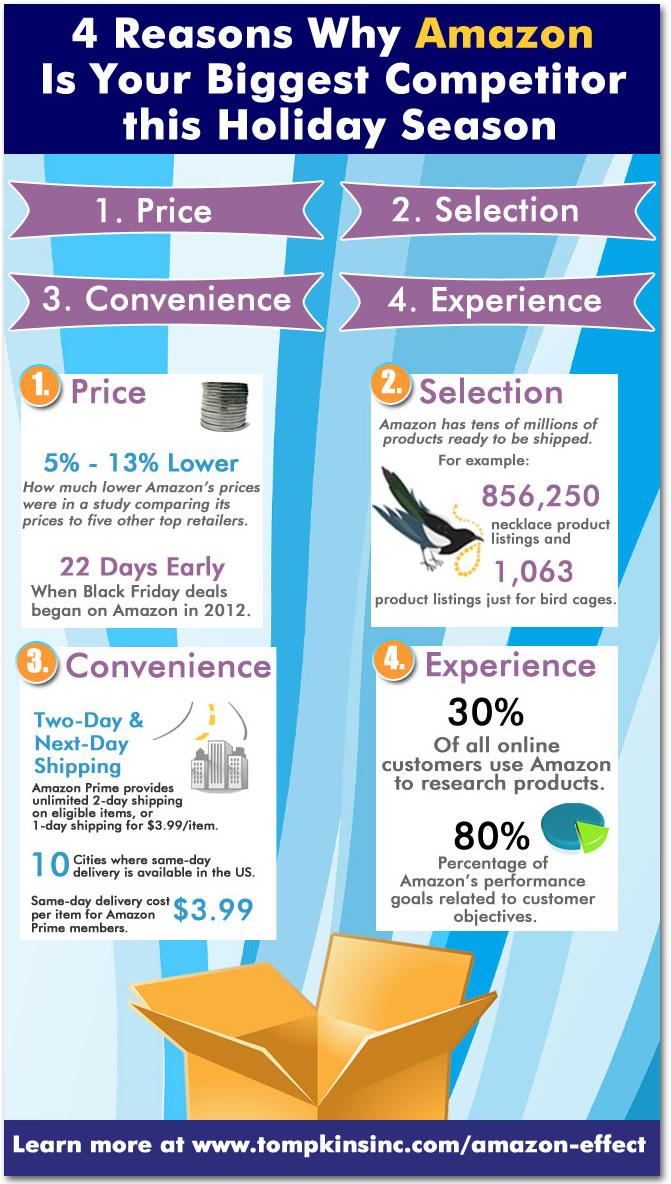 Amazon And Walmart Facing The Retail B2b Amp Consumer