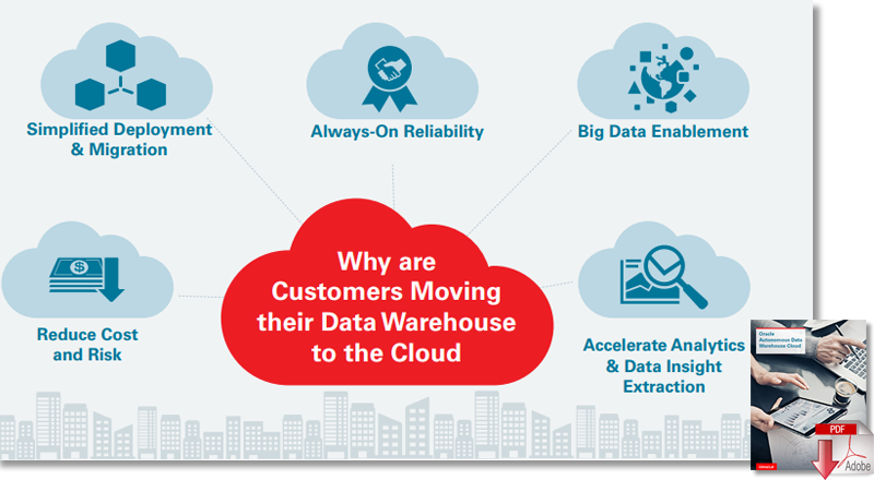 Why are Customers Moving their Data Warehouse to the Cloud