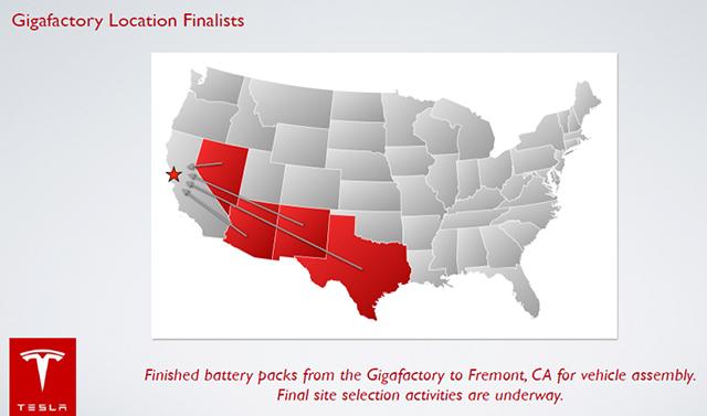 Tesla S Gigafactory Supply Chain Vertical Integration