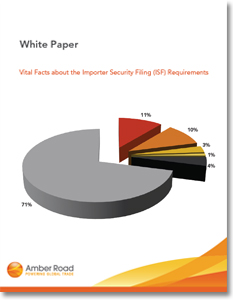 Vital Facts about the Importer Security Filing (ISF